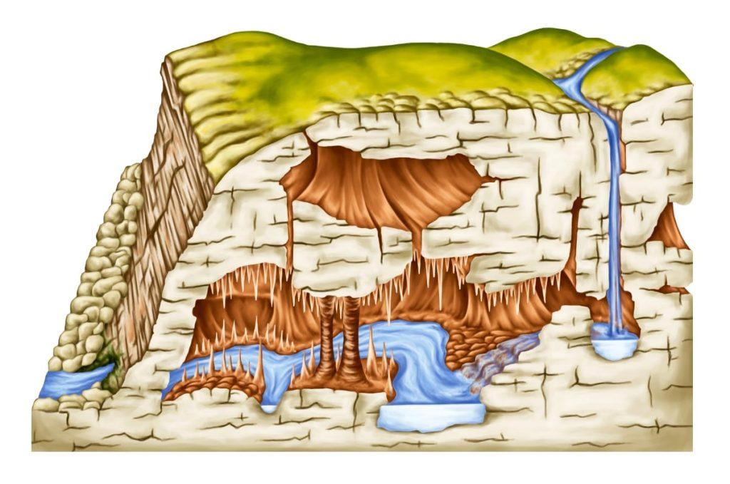 Keshet Cave Rock Karst